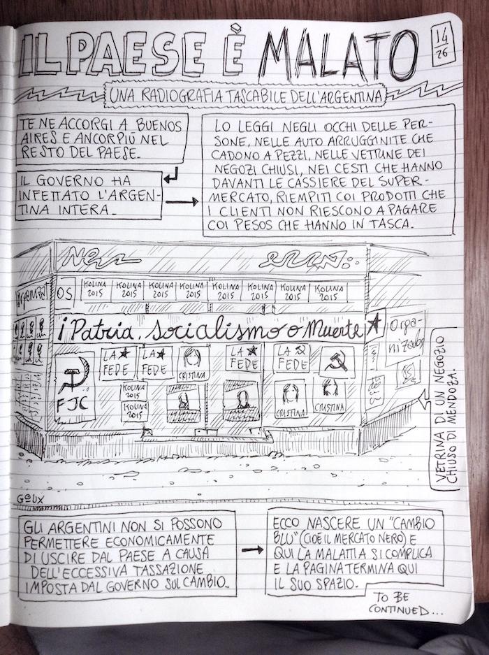 diario di viaggio da Cordoba a Mendoza